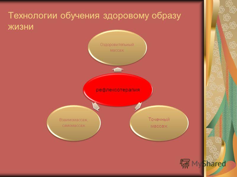 рефлексотерапия Оздоровительный массаж Точечный массаж Взаимомассаж, самомассаж Технологии обучения здоровому образу жизни