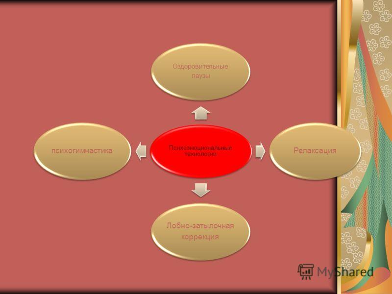 Психоэмоциональные технологии Оздоровительные паузы Релаксация Лобно-затылочная коррекция психогимнастика