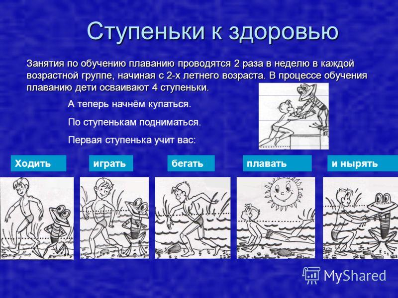 Оздоровительный комплекс включает в себя ряд мероприятий 1. Гигиенический душ; 2. Массаж стоп ; 3. Плавание; 4. Теплолечение в сауне; 5. Ароматерапия; 6. Фитотерапия; 7. Музыкотерапия; 8. Закаливание;