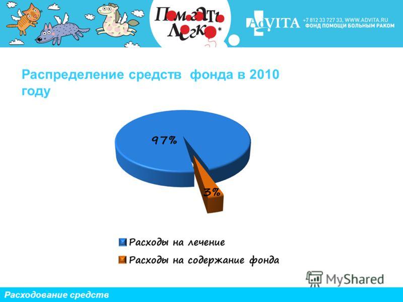 Расходование средств Распределение средств фонда в 2010 году