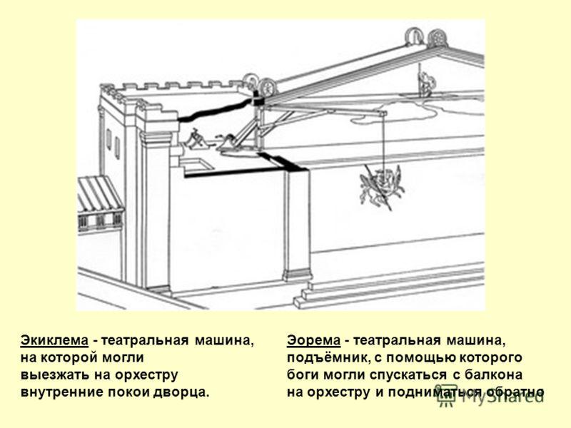 Экиклема - театральная машина, на которой могли выезжать на орхестру внутренние покои дворца. Эорема - театральная машина, подъёмник, с помощью которого боги могли спускаться с балкона на орхестру и подниматься обратно