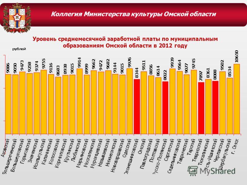 Коллегия Министерства культуры Омской области Уровень среднемесячной заработной платы по муниципальным образованиям Омской области в 2012 году