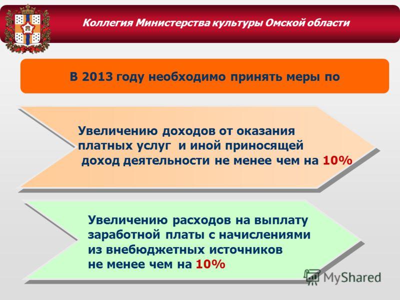 Коллегия Министерства культуры Омской области В 2013 году необходимо принять меры по Увеличению доходов от оказания платных услуг и иной приносящей доход деятельности не менее чем на 10% Увеличению расходов на выплату заработной платы с начислениями