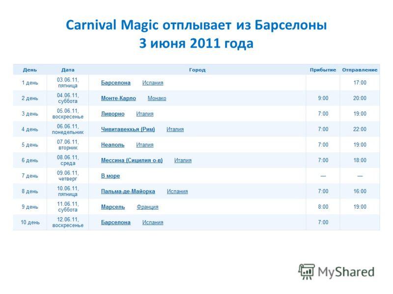 Carnival Magic отплывает из Барселоны 3 июня 2011 года