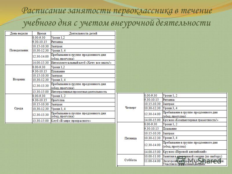 Расписание занятости первоклассника в течение учебного дня с учетом внеурочной деятельности