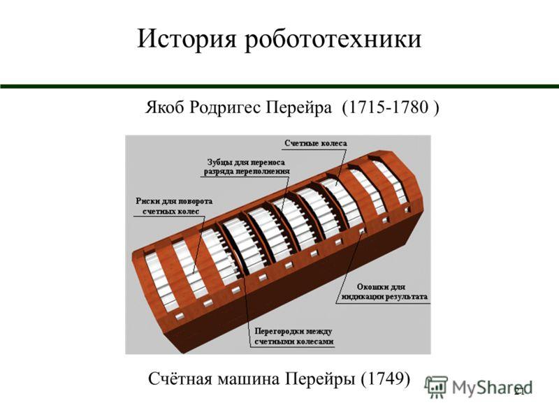 21 История робототехники Якоб Родригес Перейра (1715-1780 ) Счётная машина Перейры (1749)