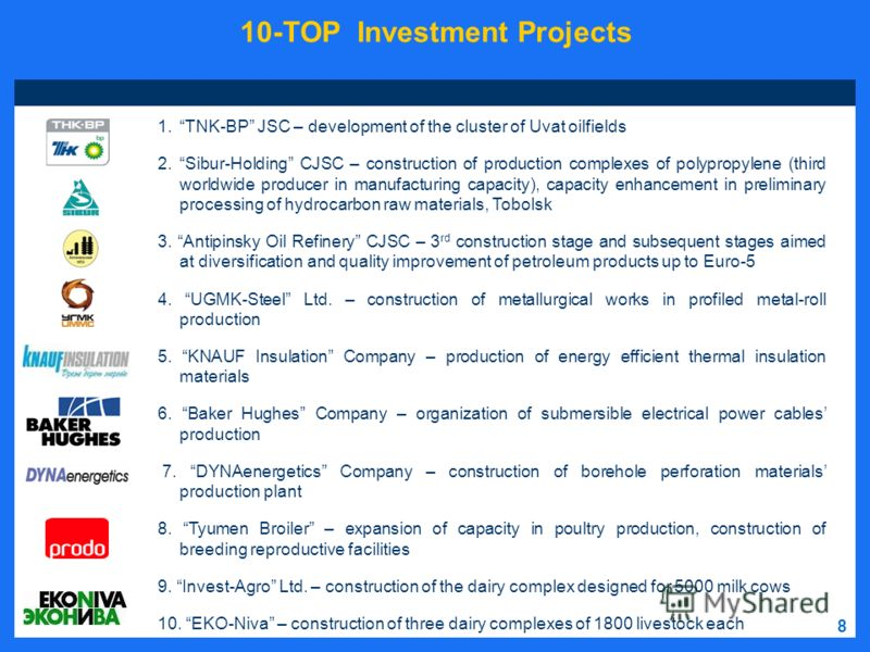 1.TNK-ВР JSC – development of the cluster of Uvat oilfields 2.Sibur-Holding CJSC – construction of production complexes of polypropylene (third worldwide producer in manufacturing capacity), capacity enhancement in preliminary processing of hydrocarb