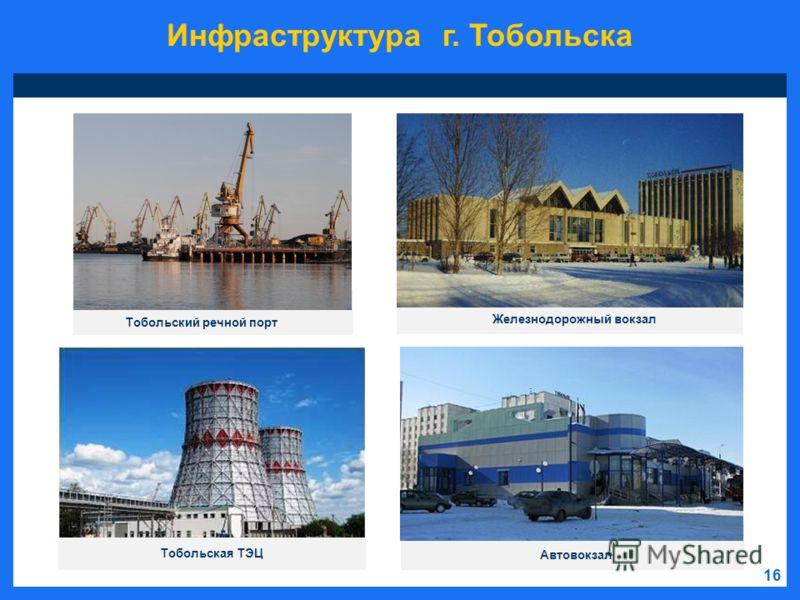 Железнодорожный вокзал Автовокзал Инфраструктура г. Тобольска Тобольский речной порт Тобольская ТЭЦ 16