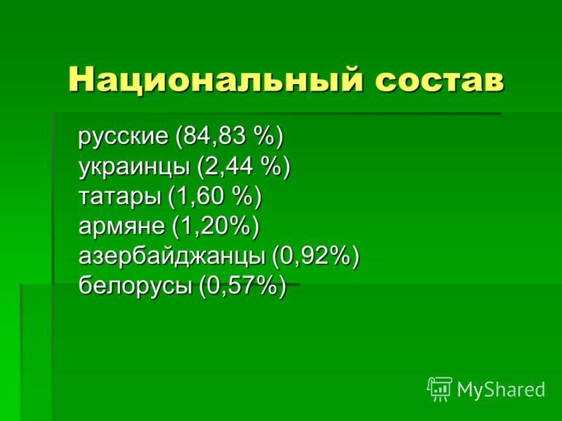 Национальный состав русские (84,83 %) украинцы (2,44 %) татары (1,60 %) армяне (1,20%) азербайджанцы (0,92%) белорусы (0,57%) русские (84,83 %) украинцы (2,44 %) татары (1,60 %) армяне (1,20%) азербайджанцы (0,92%) белорусы (0,57%)