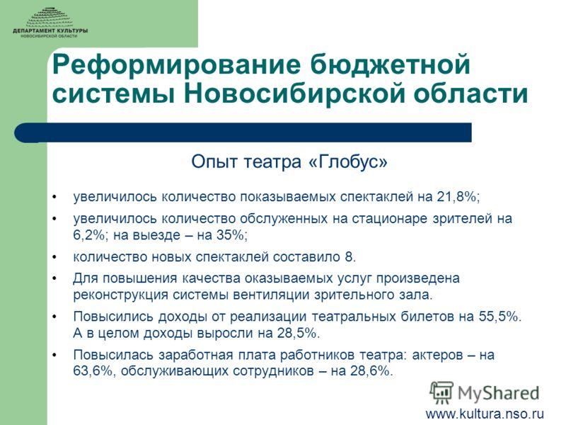Реформирование бюджетной системы Новосибирской области Опыт театра «Глобус» увеличилось количество показываемых спектаклей на 21,8%; увеличилось количество обслуженных на стационаре зрителей на 6,2%; на выезде – на 35%; количество новых спектаклей со