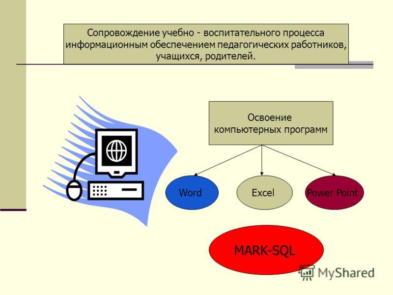 Сопровождение учебно - воспитательного процесса информационным обеспечением педагогических работников, учащихся, родителей. Освоение компьютерных программ WordExcelPower Point MARK-SQL