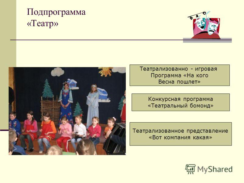 Подпрограмма «Театр» Театрализованно - игровая Программа «На кого Весна пошлет» Конкурсная программа «Театральный бомонд» Театрализованное представление «Вот компания какая»