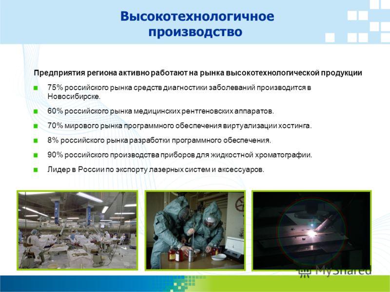 Предприятия региона активно работают на рынка высокотехнологической продукции 75% российского рынка средств диагностики заболеваний производится в Новосибирске. 60% российского рынка медицинских рентгеновских аппаратов. 70% мирового рынка программног