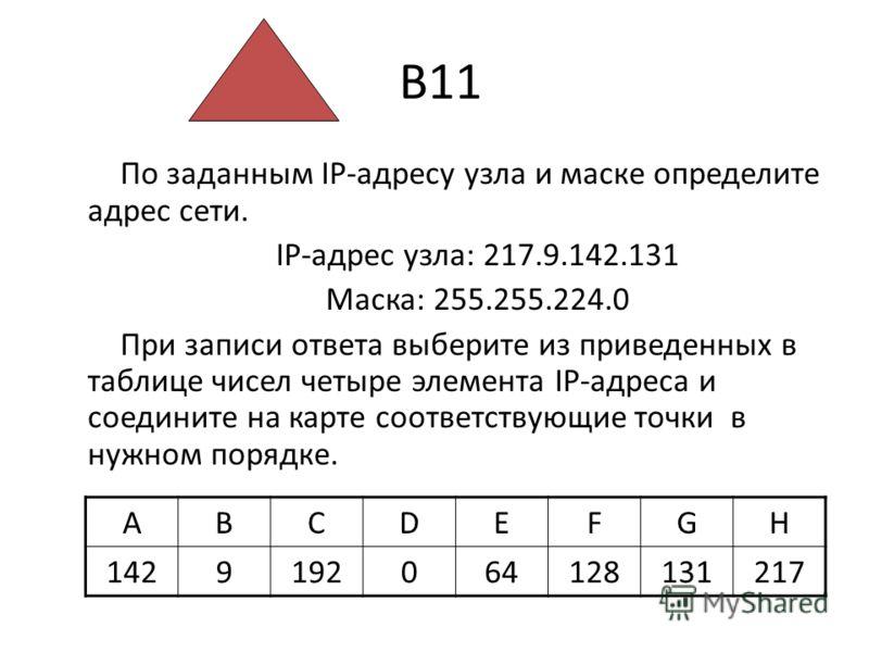 В11 По заданным IP-адресу узла и маске определите адрес сети. IP-адрес узла: 217.9.142.131 Маска: 255.255.224.0 При записи ответа выберите из приведенных в таблице чисел четыре элемента IP-адреса и соедините на карте соответствующие точки в нужном по
