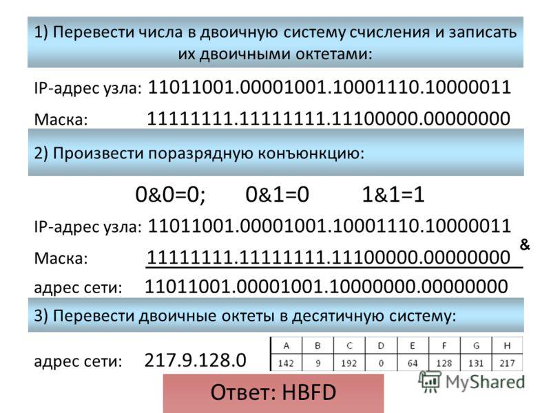 1) Перевести числа в двоичную систему счисления и записать их двоичными октетами: IP-адрес узла: 11011001.00001001.10001110.10000011 Маска: 11111111.11111111.11100000.00000000 2) Произвести поразрядную конъюнкцию: 0 & 0=0;0 & 1=0 1 & 1=1 Ответ: НВFD