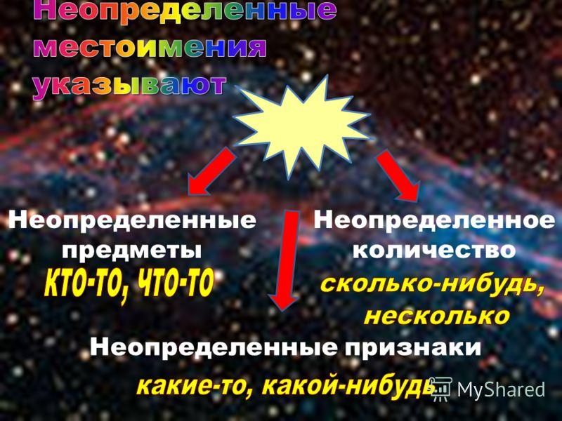 Неопределенные местоимения указывают На неопределенные предметы На неопределенные признаки На неопределенное количество некто нечто кто-то кое-какой некоторый какой-либо несколько сколько-нибудь