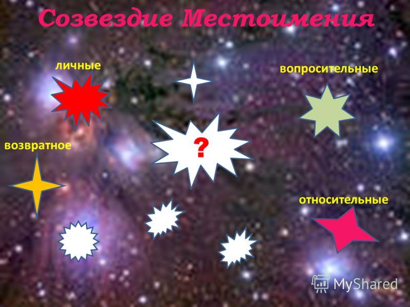 ? Созвездие Местоимения личные вопросительные возвратное относительные