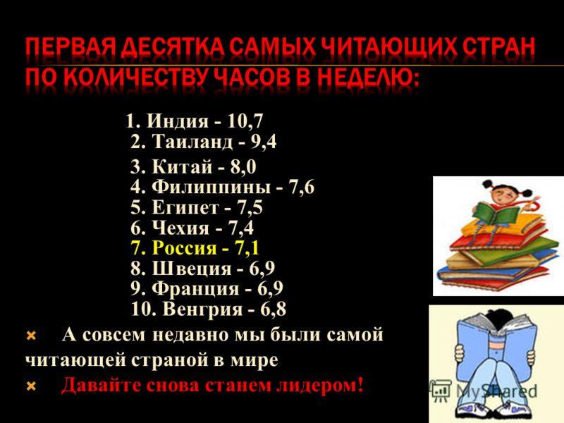 1. Индия - 10,7 2. Таиланд - 9,4 3. Китай - 8,0 4. Филиппины - 7,6 5. Египет - 7,5 6. Чехия - 7,4 7. Россия - 7,1 8. Швеция - 6,9 9. Франция - 6,9 10. Венгрия - 6,8 А совсем недавно мы были самой читающей страной в мире Давайте снова станем лидером!