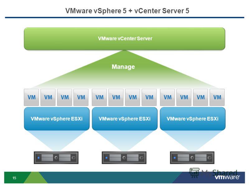 15 VMware vSphere 5 + vCenter Server 5 VMware vSphere ESXi VMware vCenter Server Manage