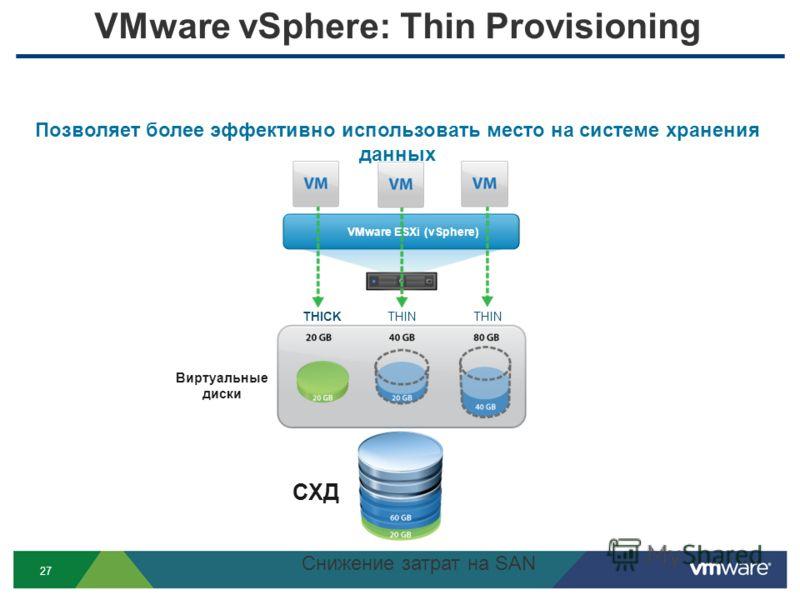 27 VMware vSphere: Thin Provisioning VMware ESXi (vSphere) THICKTHIN Виртуальные диски СХД Позволяет более эффективно использовать место на системе хранения данных Снижение затрат на SAN