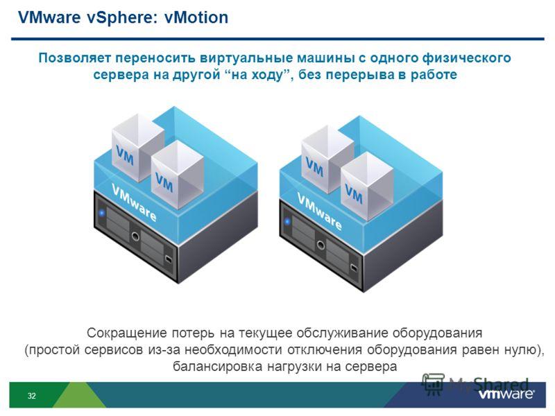 32 VMware vSphere: vMotion Позволяет переносить виртуальные машины с одного физического сервера на другой на ходу, без перерыва в работе Сокращение потерь на текущее обслуживание оборудования (простой сервисов из-за необходимости отключения оборудова