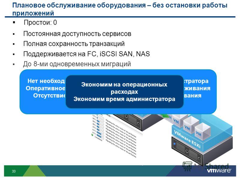 33 Плановое обслуживание оборудования – без остановки работы приложений Простои: 0 Постоянная доступность сервисов Полная сохранность транзакций Поддерживается на FC, iSCSI SAN, NAS До 8-ми одновременных миграций Нет необходимости в сверхурочной рабо