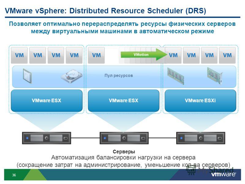36 VMware vSphere: Distributed Resource Scheduler (DRS) VMware ESX VMware ESXi Пул ресурсов Серверы Позволяет оптимально перераспределять ресурсы физических серверов между виртуальными машинами в автоматическом режиме Автоматизация балансировки нагру