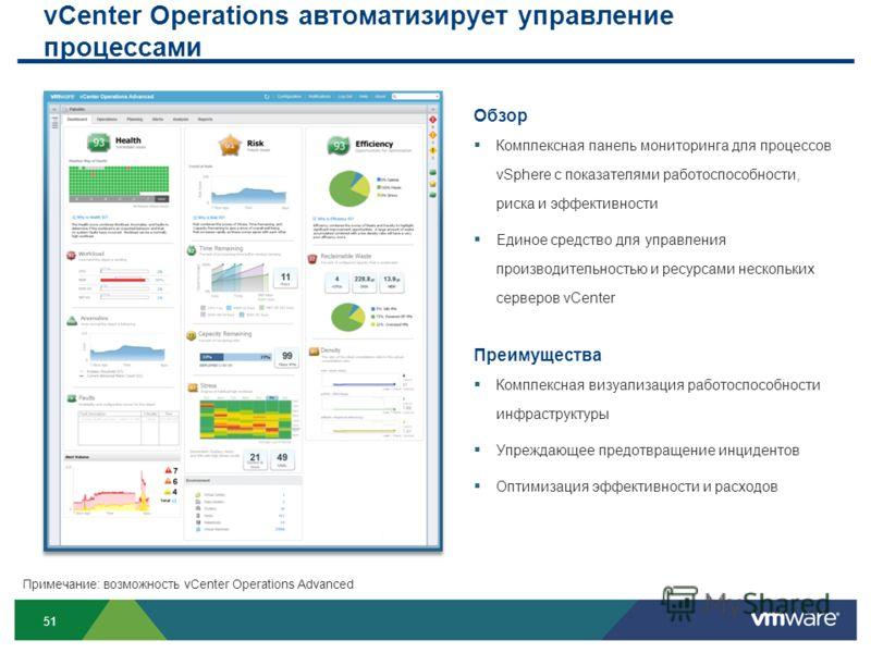 51 vCenter Operations автоматизирует управление процессами Обзор Комплексная панель мониторинга для процессов vSphere с показателями работоспособности, риска и эффективности Единое средство для управления производительностью и ресурсами нескольких се