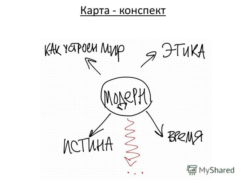 Карта - конспект
