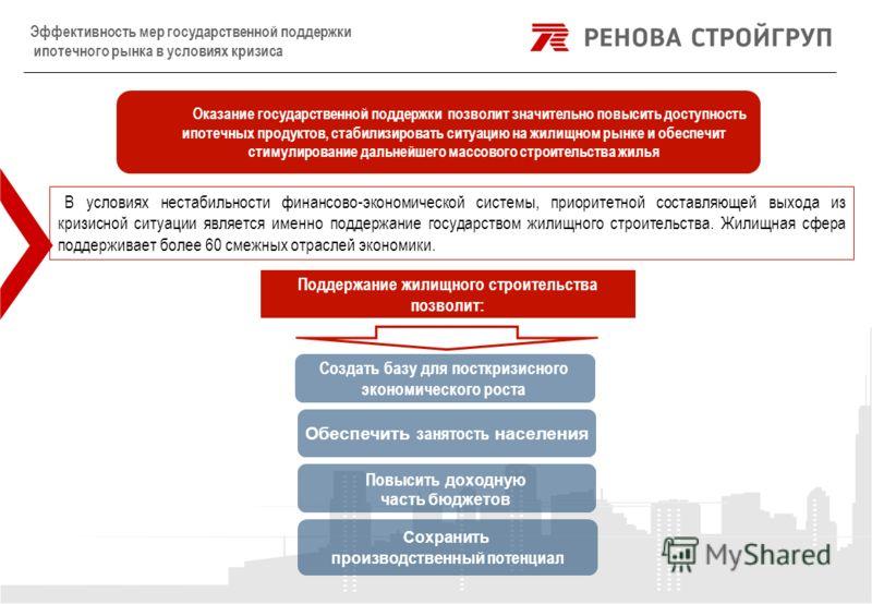 DRAFT Эффективность мер государственной поддержки ипотечного рынка в условиях кризиса В условиях нестабильности финансово-экономической системы, приоритетной составляющей выхода из кризисной ситуации является именно поддержание государством жилищного