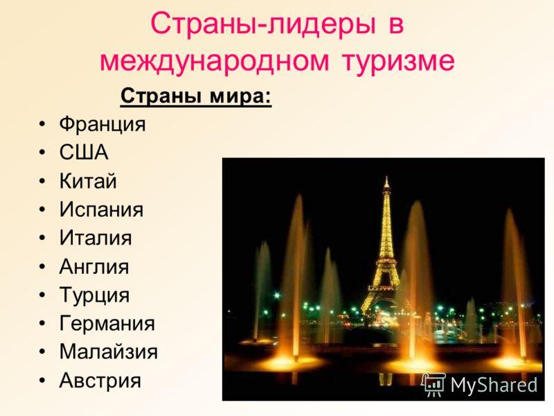 Страны-лидеры в международном туризме Страны мира: Франция США Китай Испания Италия Англия Турция Германия Малайзия Австрия