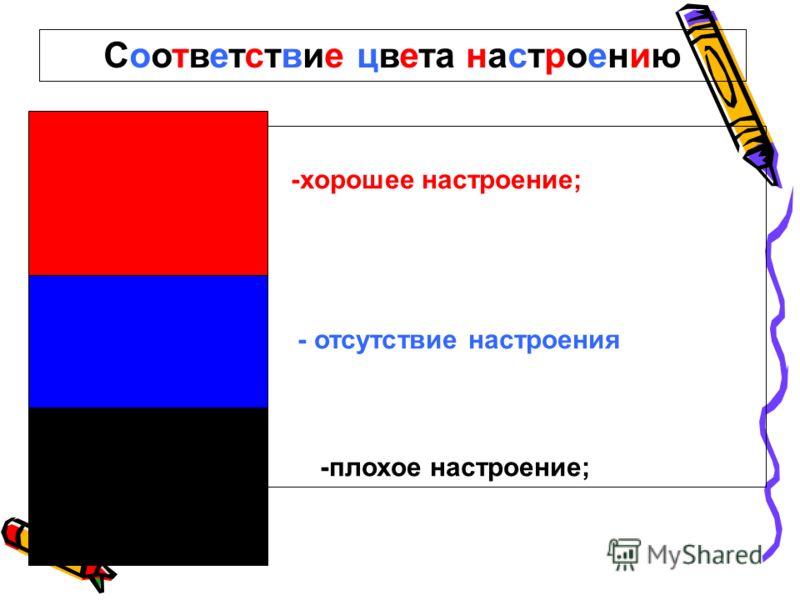 Соответствие цвета настроению -хорошее настроение; - отсутствие настроения -плохое настроение;