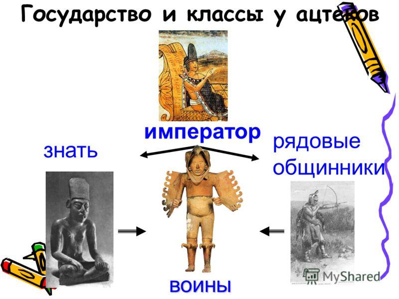 император рядовые общинники знать Государство и классы у ацтековвоины