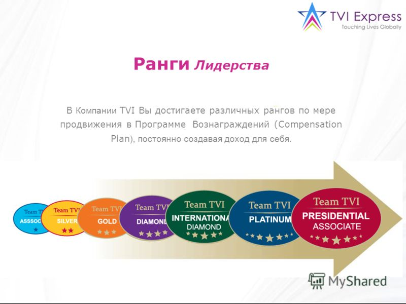 Ранги Лидерства В Компании TVI Вы достигаете различных рангов по мере продвижения в Программе Вознаграждений (Compensation Plan ), постоянно создавая доход для себя.