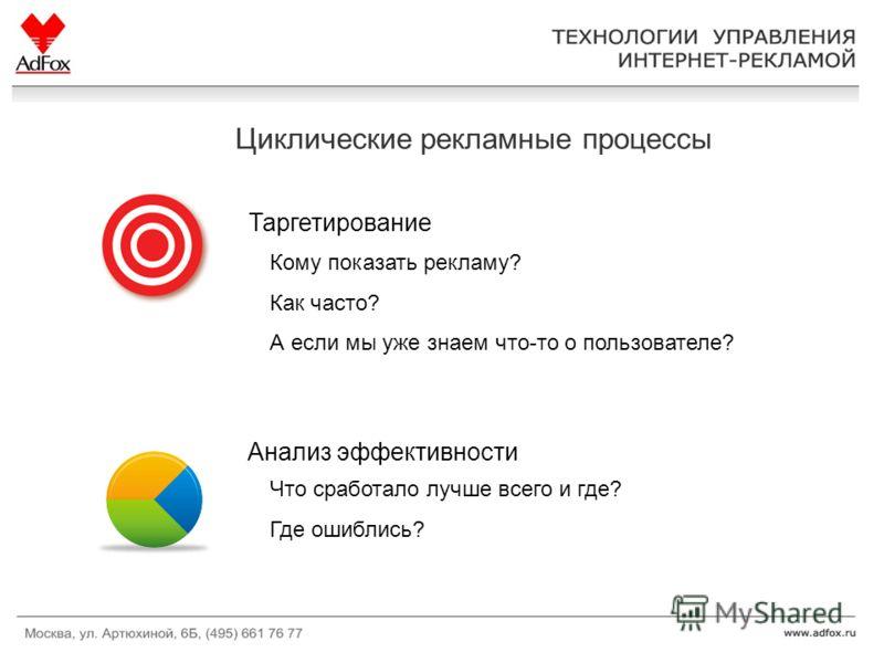 Циклические рекламные процессы Таргетирование Анализ эффективности Кому показать рекламу? Как часто? А если мы уже знаем что-то о пользователе? Что сработало лучше всего и где? Где ошиблись?