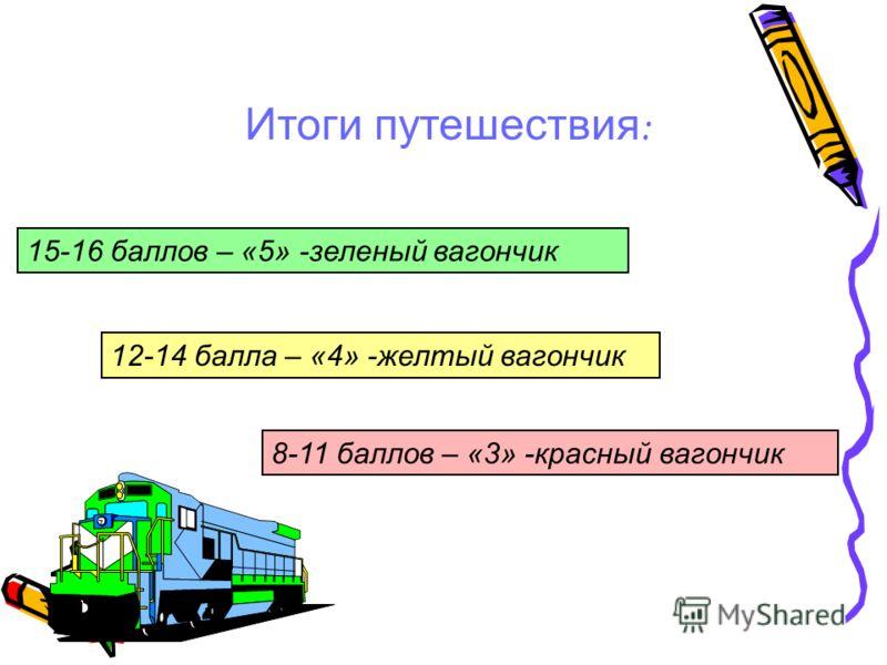 Итоги путешествия : 15-16 баллов – «5» -зеленый вагончик 12-14 балла – «4» -желтый вагончик 8-11 баллов – «3» -красный вагончик