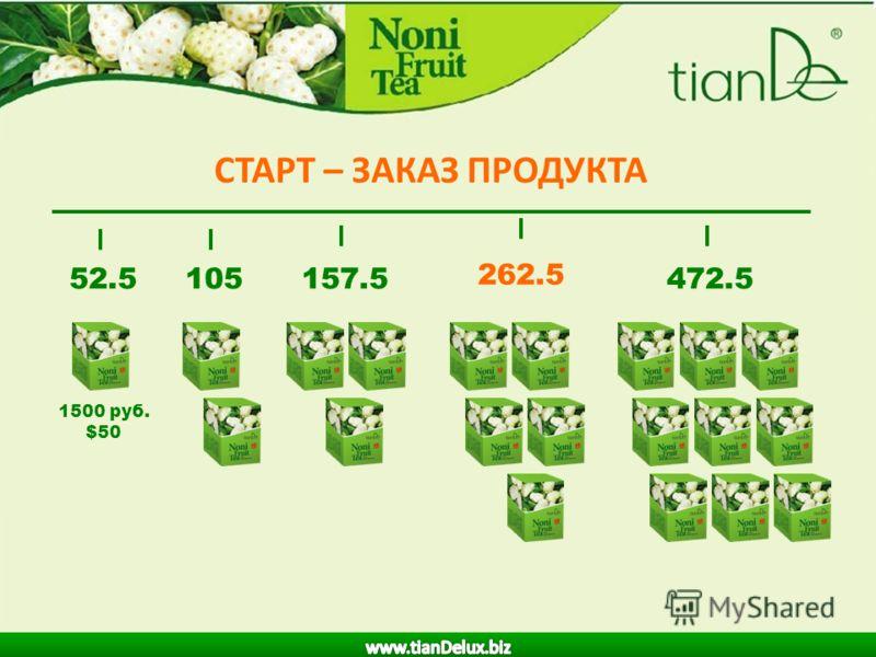СТАРТ – ЗАКАЗ ПРОДУКТА 52.5105 262.5 472.5157.5 1500 руб. $50