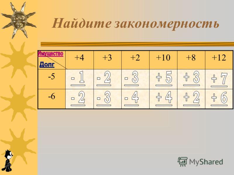 Найдите закономерность +4+3+2+10+8+12 -5 -6