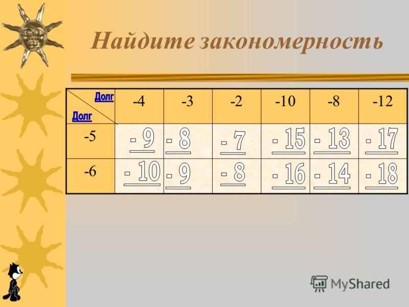 Найдите закономерность -4-3-2-10-8-12 -5 -6