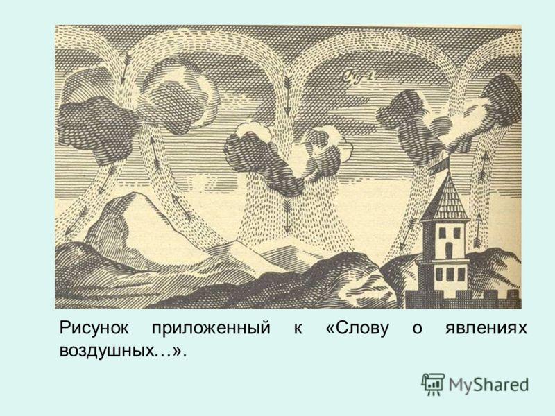 Рисунок приложенный к «Слову о явлениях воздушных…».