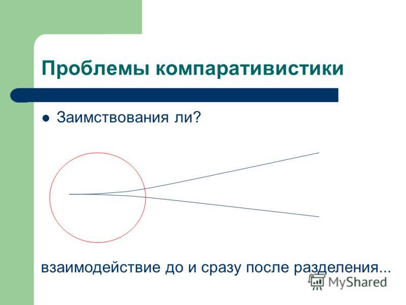 Проблемы компаративистики Заимствования ли? взаимодействие до и сразу после разделения...