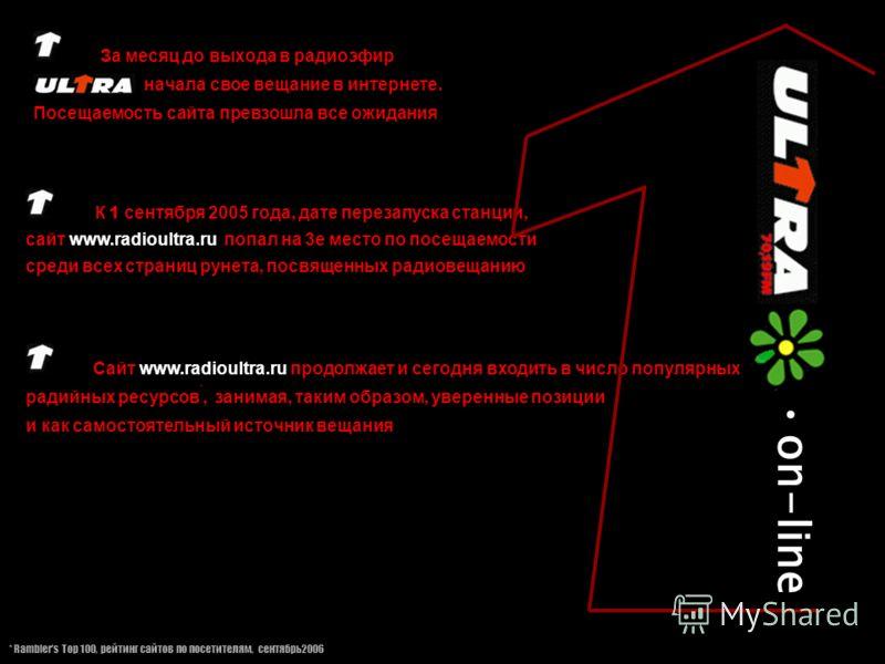 За месяц до выхода в радиоэфир н начала свое вещание в интернете. Посещаемость сайта превзошла все ожидания К 1 сентября 2005 года, дате перезапуска станции, сайт www.radioultra.ru попал на 3е место по посещаемости среди всех страниц рунета, посвящен