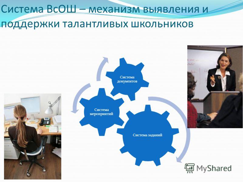 Система ВсОШ – механизм выявления и поддержки талантливых школьников Система заданий Система мероприятий Система документов