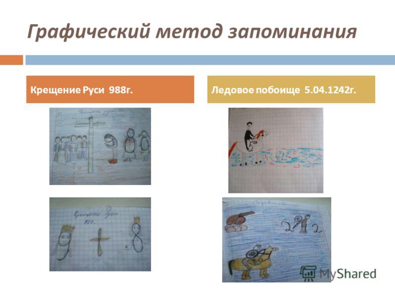 Графический метод запоминания Крещение Руси 988 г. Ледовое побоище 5.04.1242 г.