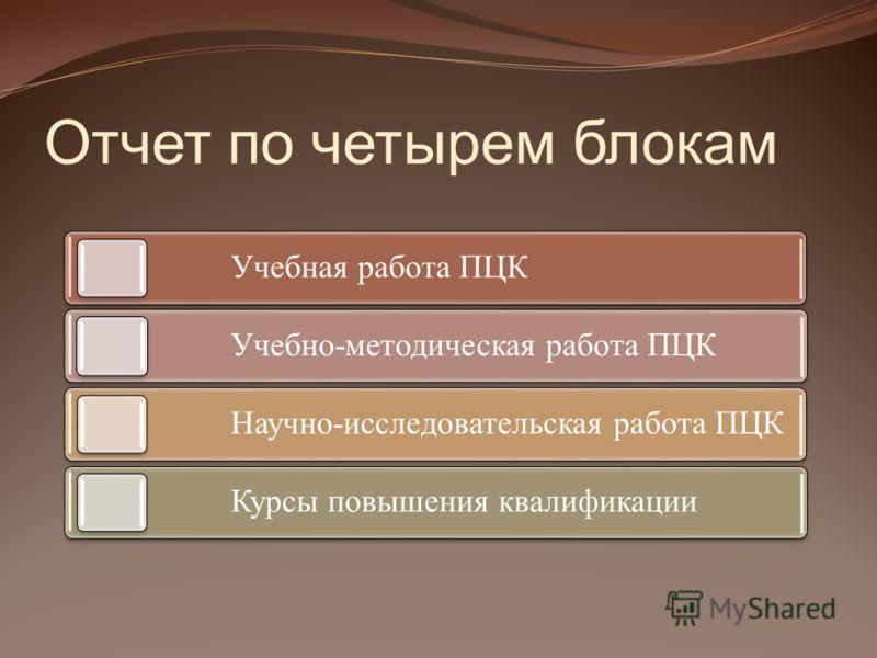 Отчет по четырем блокам Учебная работа ПЦК Учебно-методическая работа ПЦК Научно-исследовательская работа ПЦК Курсы повышения квалификации