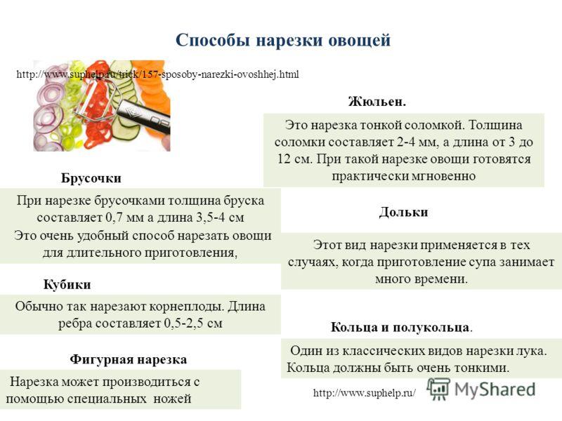 Способы нарезки овощей http://www.suphelp.ru/trick/157-sposoby-narezki-ovoshhej.html Кубики Обычно так нарезают корнеплоды. Длина ребра составляет 0,5-2,5 см Это нарезка тонкой соломкой. Толщина соломки составляет 2-4 мм, а длина от 3 до 12 см. При т