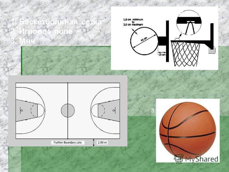 1.Баскетбольная сетка 2.Игровое поле 3.Мяч 1. 2. 3.