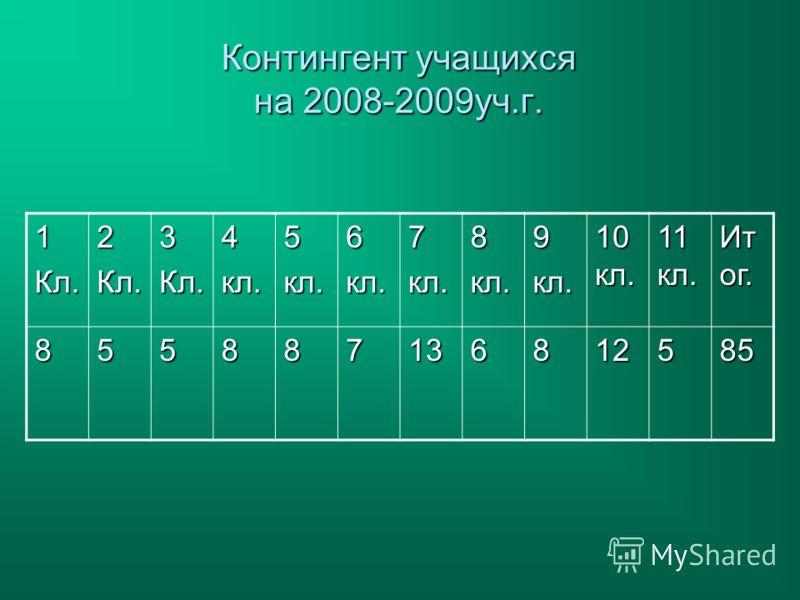 Контингент учащихся на 2008-2009уч.г. 1Кл.2Кл.3Кл.4кл.5кл.6кл.7кл.8кл.9кл. 10 кл. 11 кл. Ит ог. 855887136812585