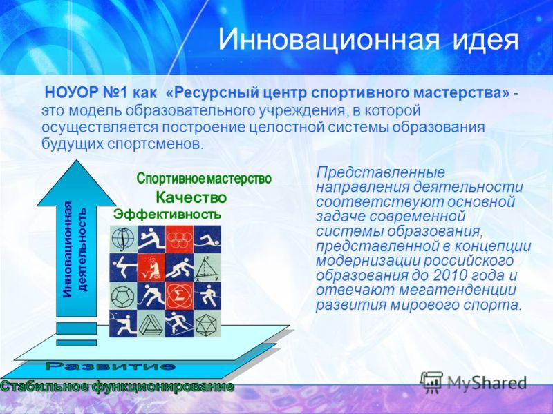 Инновационная идея Представленные направления деятельности соответствуют основной задаче современной системы образования, представленной в концепции модернизации российского образования до 2010 года и отвечают мегатенденции развития мирового спорта.
