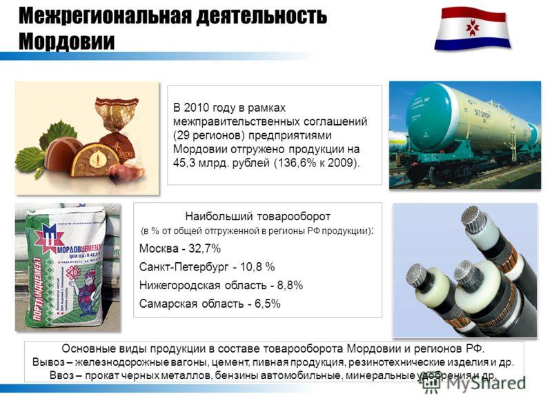Межрегиональная деятельность Мордовии В 2010 году в рамках межправительственных соглашений (29 регионов) предприятиями Мордовии отгружено продукции на 45,3 млрд. рублей (136,6% к 2009). Основные виды продукции в составе товарооборота Мордовии и регио
